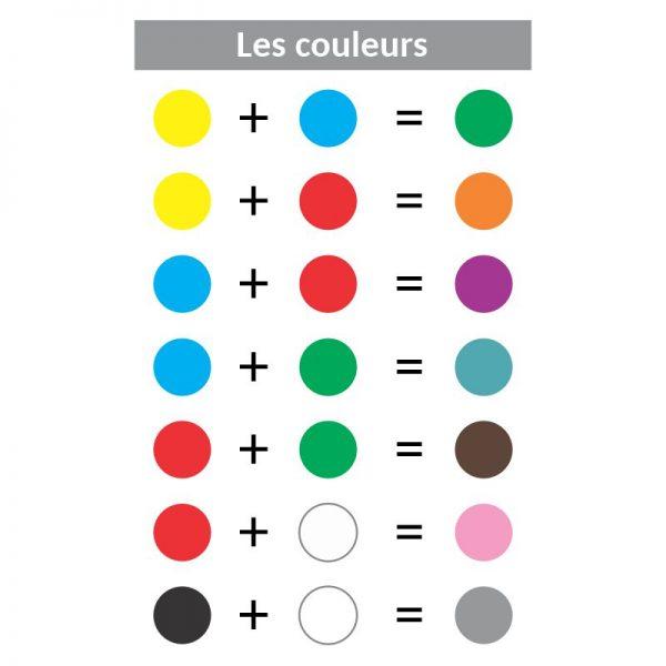 Tableau - Les couleurs