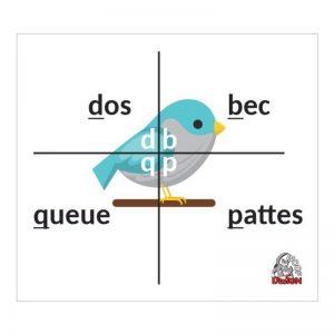 Aide-mémoire - Lettres dbpq